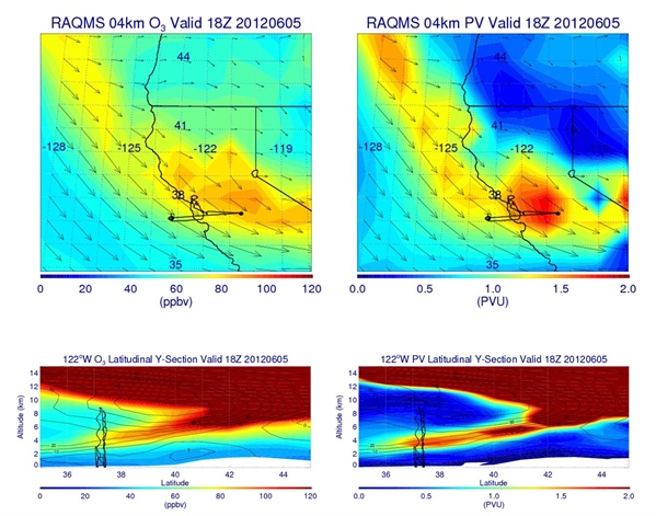High Tropospheric Ozone Concentrations Due to Stratosphere-to-Troposphere Transport Reported